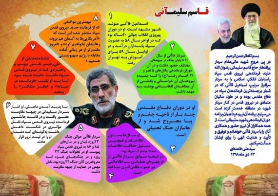 سردار قاآنی/ اینفوگرافیک